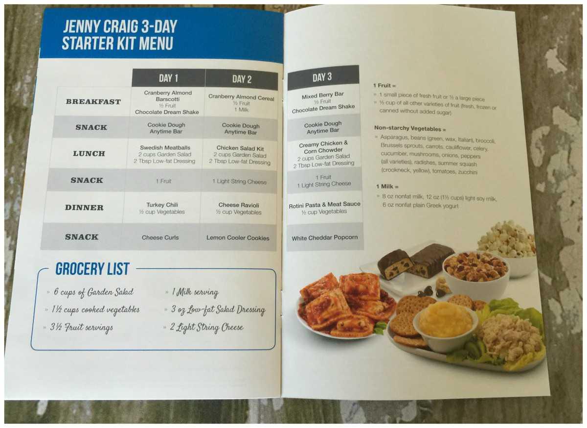 jenny craig weight loss starter kit available at walmart