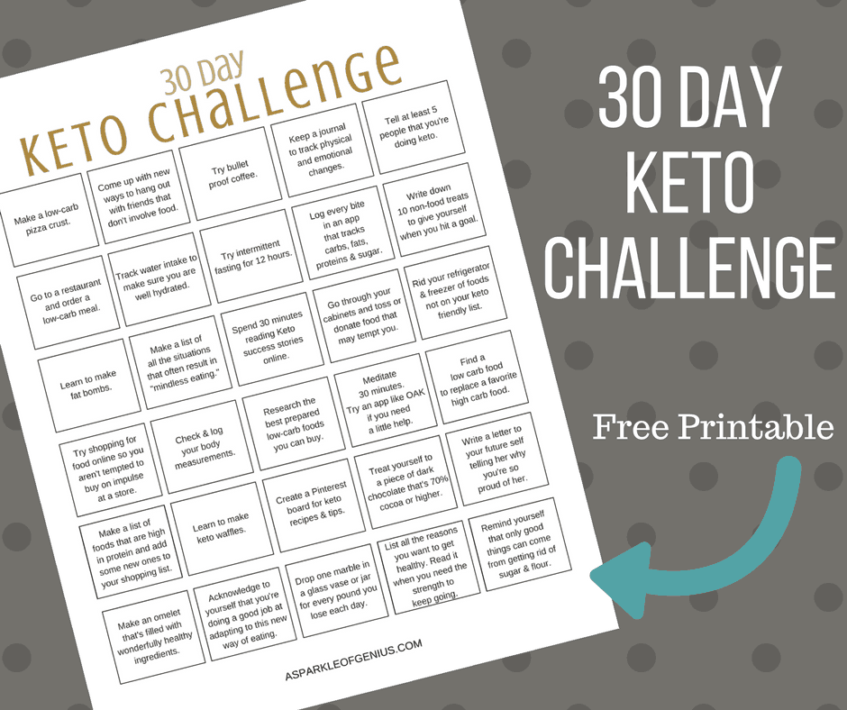 graphic regarding Printable Keto Meal Plan referred to as Keto 30 Working day Dilemma Printable- Free of charge keto 30 trouble