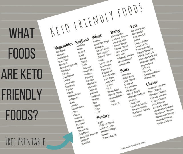 Keto food list for beginners