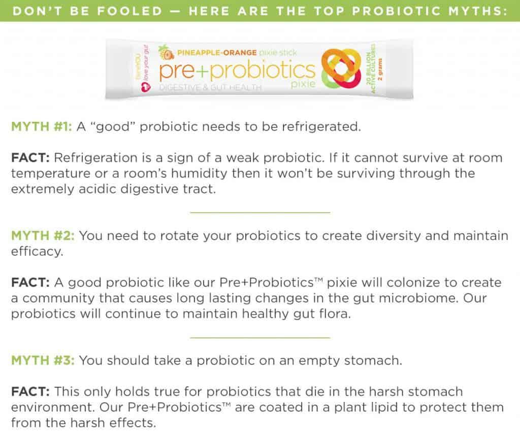 Avisae Pre+Probiotics